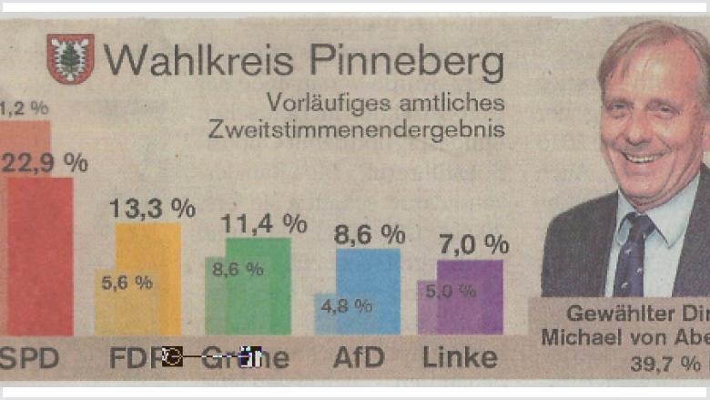 Wahlkreis Pinneberg
